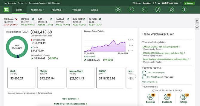 TD Direct Investing Online Brokerage
