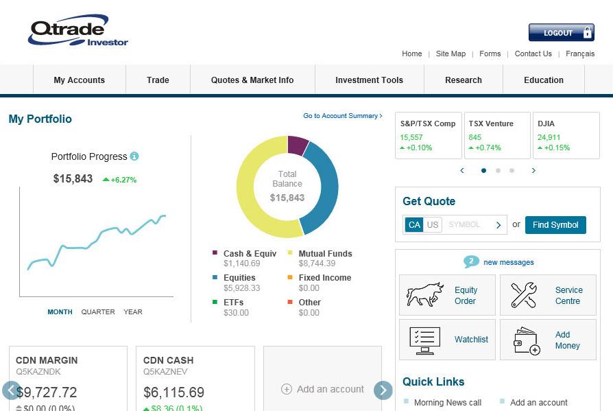 Qtrade online brokerage