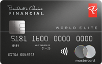 PC Financial Word Elite Mastercard